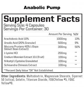 anabolicpumpfacts