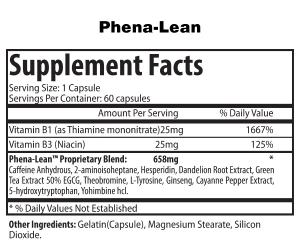 phenaleanfacts